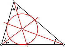 The intersection of the angle bisectors finds the center of the .