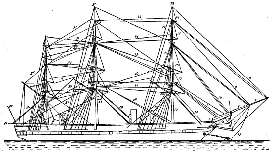 Fig. 1, Picture of a frigate's rigging