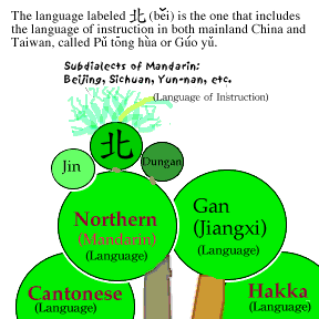 Image:Mandarin_sub-dialects.png