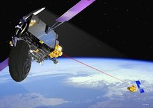 ESA's Artemis performing laser-communication with SPOT4(France).